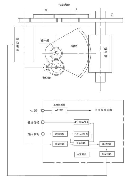 电路电路图电户型