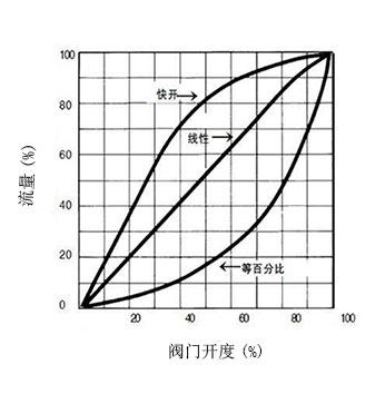 某放大电路的对数幅频特性如图